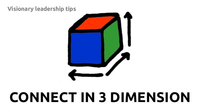 16 Visionary leadership tips CONNECT IN 3 DIMENSION