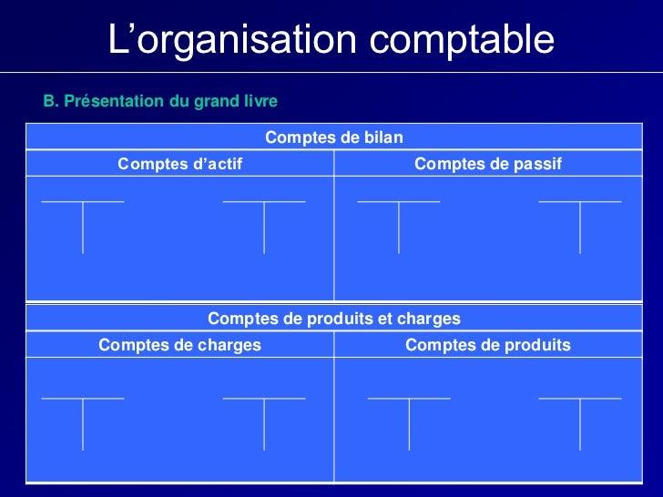 L organisation comptable - Le grand livre comptable ...