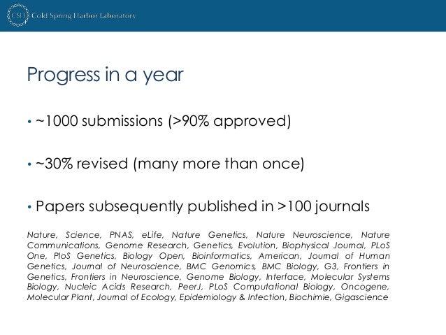 2014 CrossRef Annual Meeting Peer Review Panel BioRxiv The Preprint