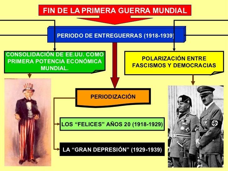 FIN DE LA PRIMERA GUERRA MUNDIAL PERIODO DE ENTREGUERRAS (1918-1939) CONSOLIDACIÓN DE EE.UU. COMO PRIMERA POTENCIA ECONÓMI...