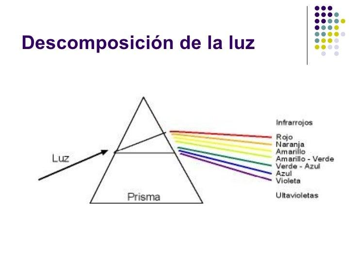 Los colores y su significado Slide 2