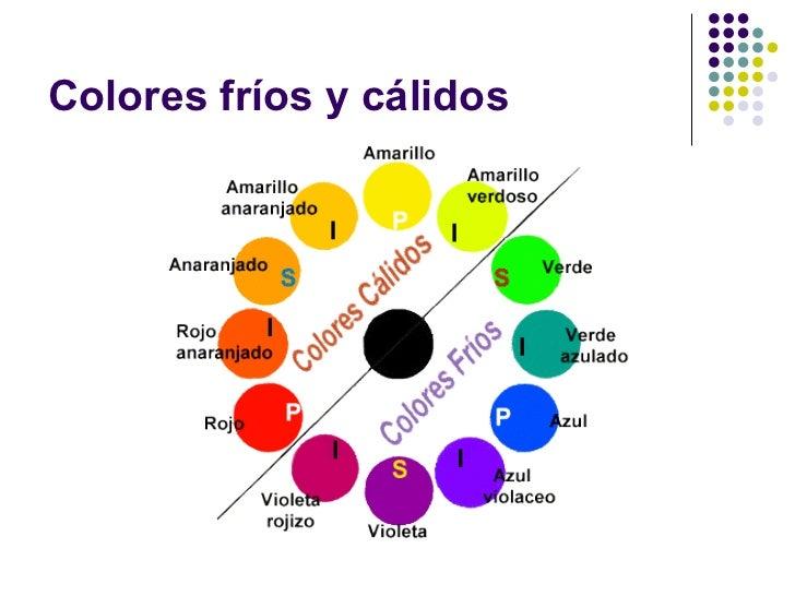 Colores Secundarios Y Su Significado