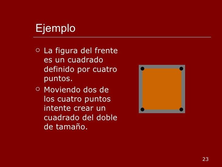 Ejemplo <ul><li>La figura del frente es un cuadrado definido por cuatro puntos. </li></ul><ul><li>Moviendo dos de los cuat...