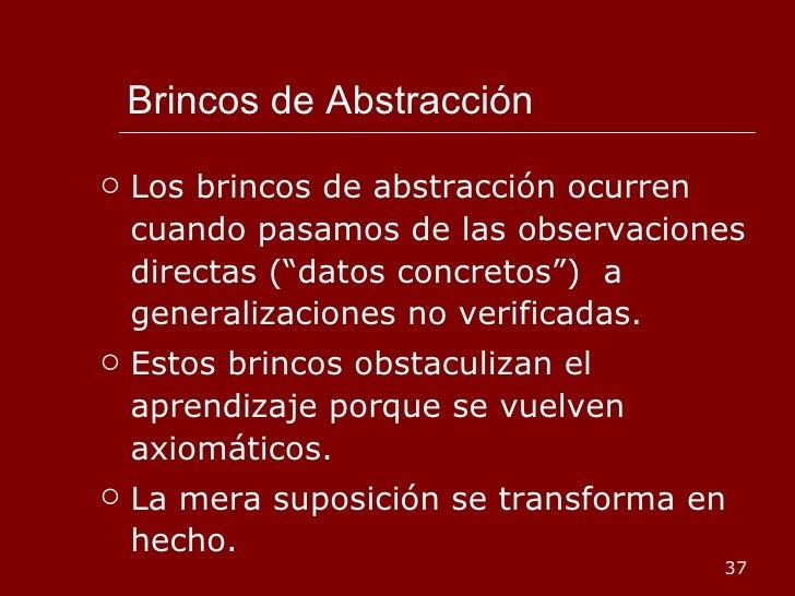 """Brincos de Abstracción <ul><li>Los brincos de abstracción ocurren cuando pasamos de las observaciones directas (""""datos con..."""