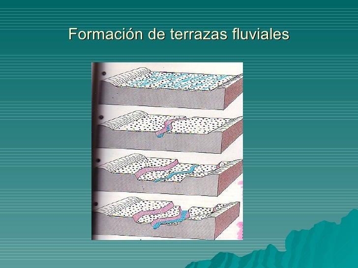 Los procesos erosivos en la formaci n del relieve for Terrazas fluviales