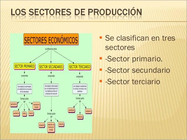 SECTORES DE PRODUCCION EBOOK DOWNLOAD