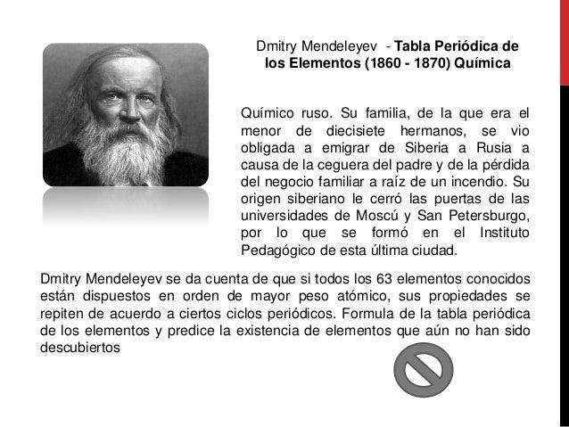 Los 100 cientificos que han aportado a la ciencia 40 dmitry mendeleyev tabla peridica urtaz Choice Image