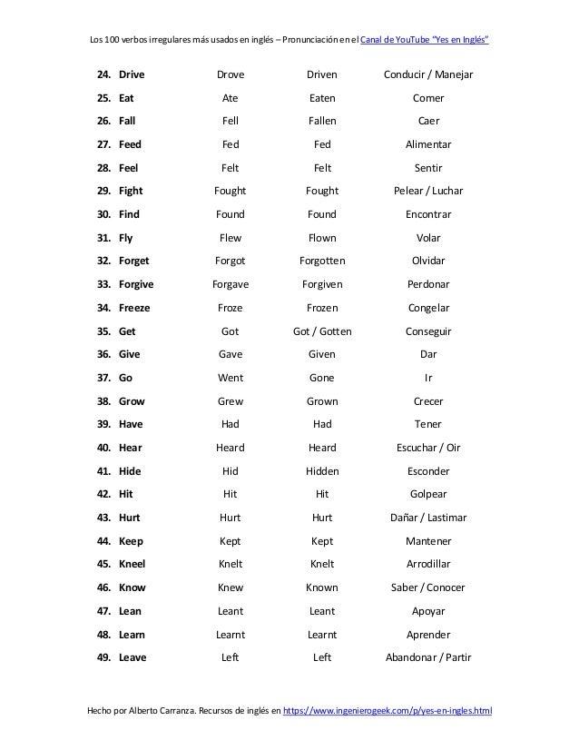 """Los 100 verbos irregulares más usados en inglés – Pronunciación en el Canal de YouTube """"Yes en Inglés"""" Hecho por Alberto C..."""