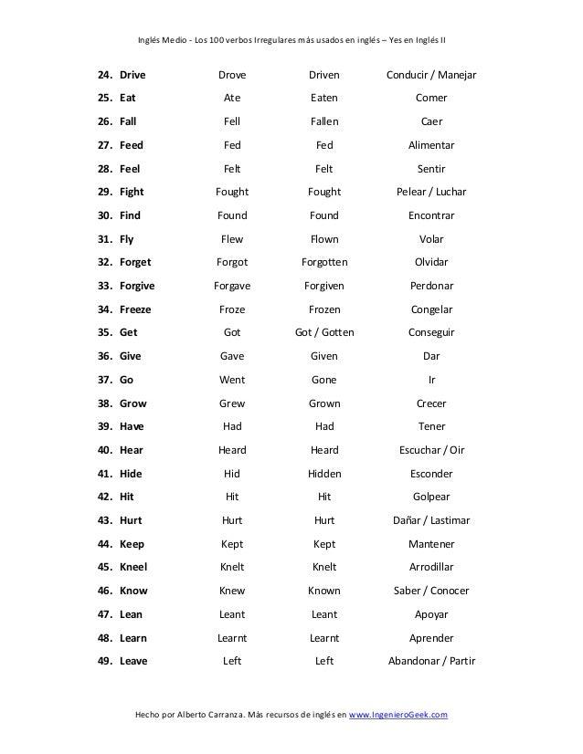 Lista de verbos en aleman conjugados