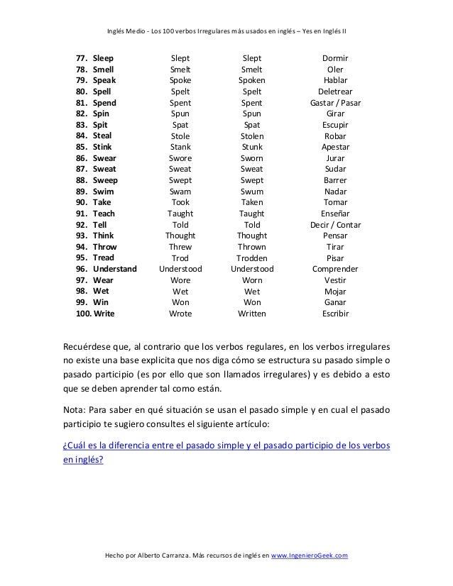 Pasado participio en ingles del verbo run