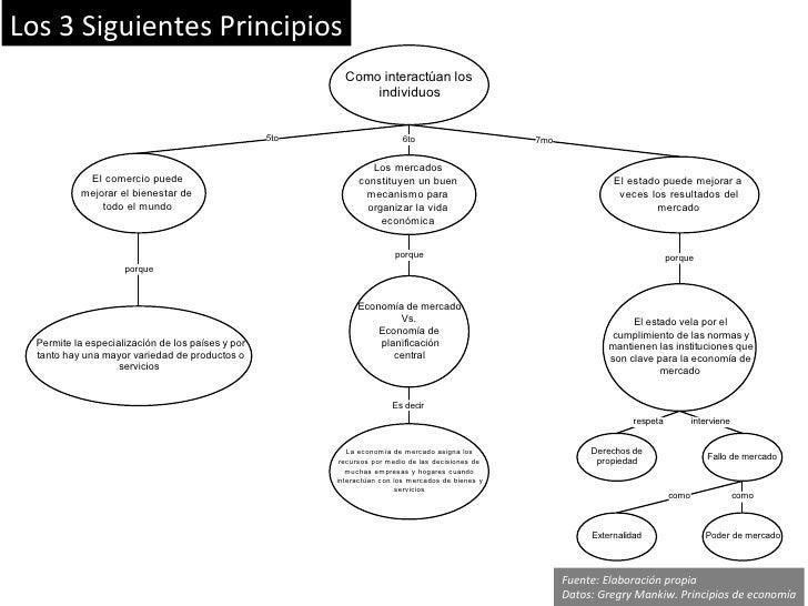 Keynes economia pdf