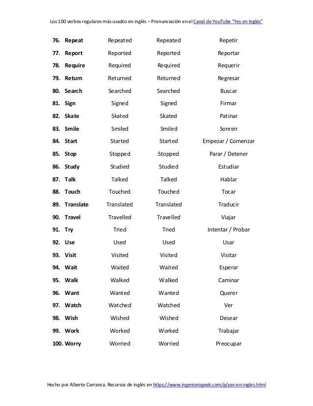 """Los 100 verbos regulares más usados en inglés – Pronunciación en el Canal de YouTube """"Yes en Inglés"""" Hecho por Alberto Car..."""