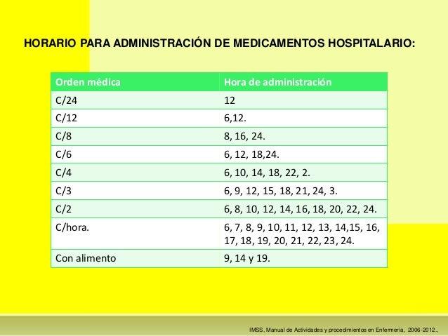 Los 5 correctos de enfermeria