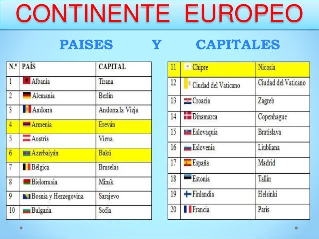 CONTINENTE EUROPEO PAISES Y CAPITALES ...
