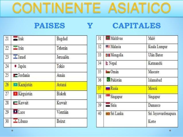 Paises De Asia Y Sus Capitales