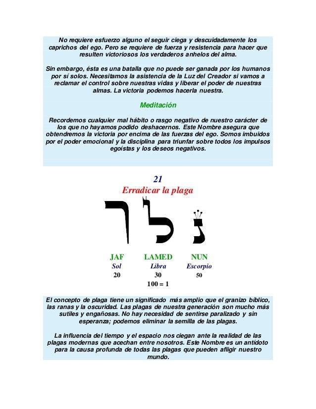 Los 72 nombres de dios completo