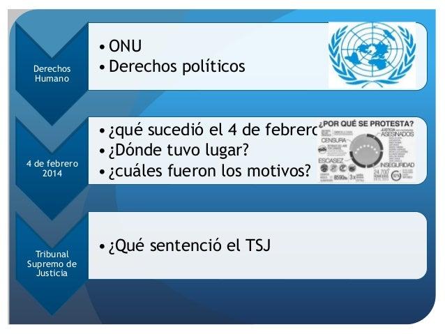 Derechos Humano •ONU •Derechos políticos 4 de febrero 2014 •¿qué sucedió el 4 de febrero? •¿Dónde tuvo lugar? •¿cuáles fue...