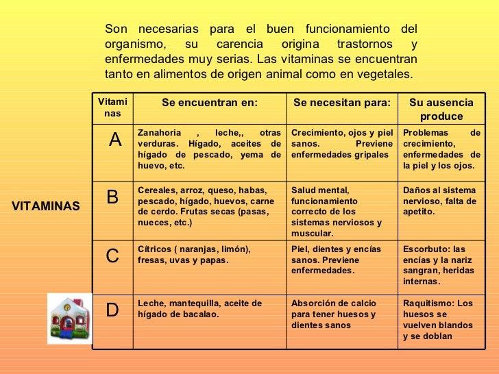 Los alimentos - En que alimentos se encuentra zinc ...