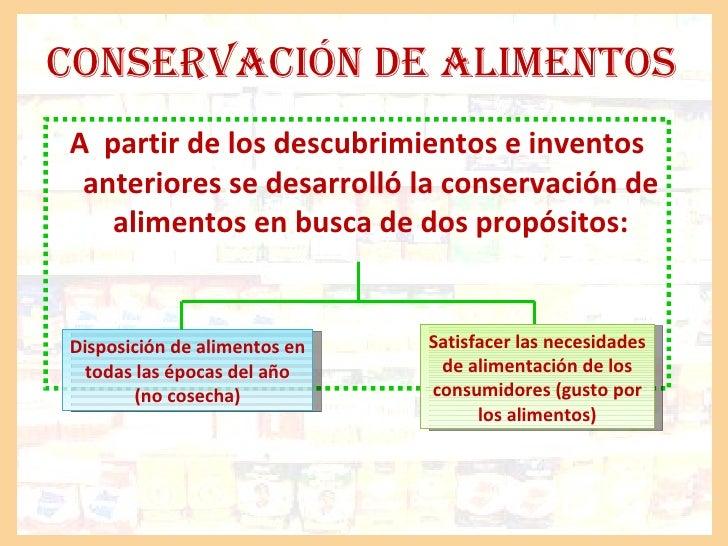 CONSERVACIÓN DE ALIMENTOS <ul><li>A  partir de los descubrimientos e inventos anteriores se desarrolló la conservación de ...