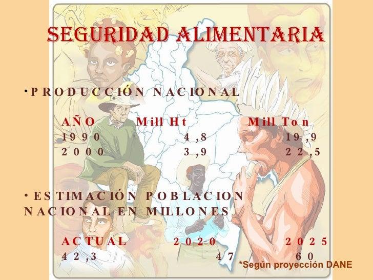 SEGURIDAD ALIMENTARIA <ul><li>PRODUCCIÓN NACIONAL </li></ul><ul><li>AÑO Mill Ht Mill Ton </li></ul><ul><li>1990   4,8 19,9...