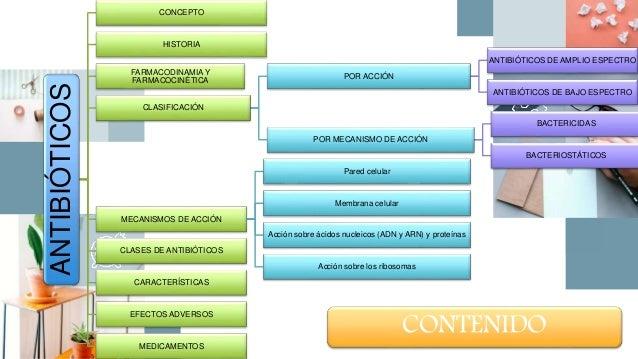 CLASES DE ANTIBIOTICOS PDF