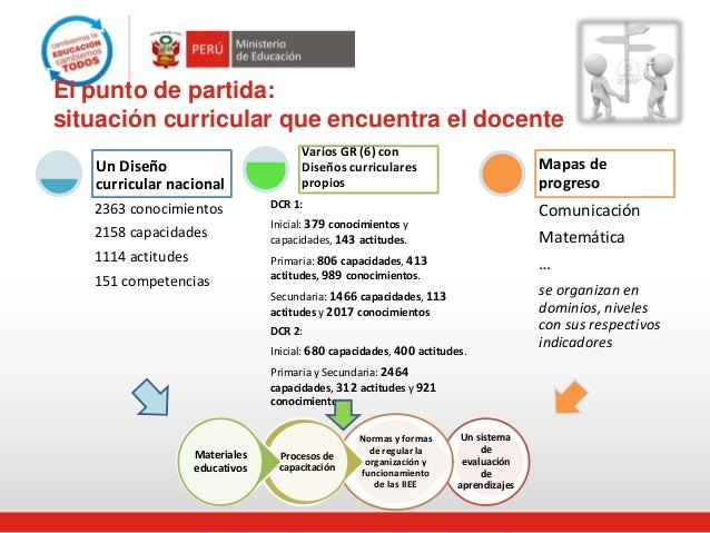 Los aprendizajes fundamentales for Diseno curricular nacional 2016 pdf