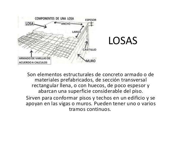 LOSAS Son elementos estructurales de concreto armado o de materiales prefabricados, de sección transversal rectangular lle...