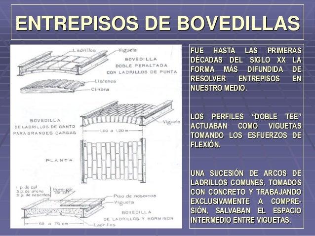 Losas alivianadas for Arcos de ladrillo