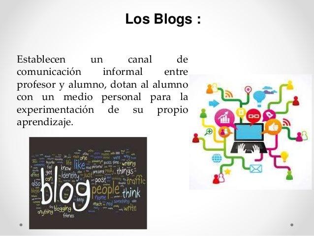 Los blog y su uso educativo Slide 2