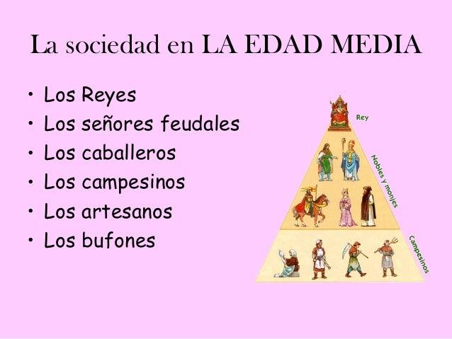 La sociedad en LA EDAD MEDIA•   Los Reyes•   Los señores feudales•   Los caballeros•   Los campesinos•   Los artesanos•   ...