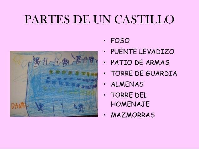 PARTES DE UN CASTILLO           • FOSO           • PUENTE LEVADIZO           • PATIO DE ARMAS           • TORRE DE GUARDIA...