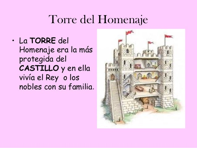 Torre del Homenaje• La TORRE del  Homenaje era la más  protegida del  CASTILLO y en ella  vivía el Rey o los  nobles con s...