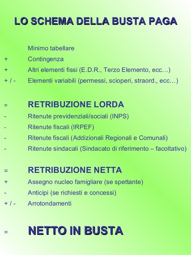 Minimo tabellare + Contingenza + Altri elementi fissi (E.D.R., Terzo Elemento, ecc…) + / - Elementi variabili (permessi, s...
