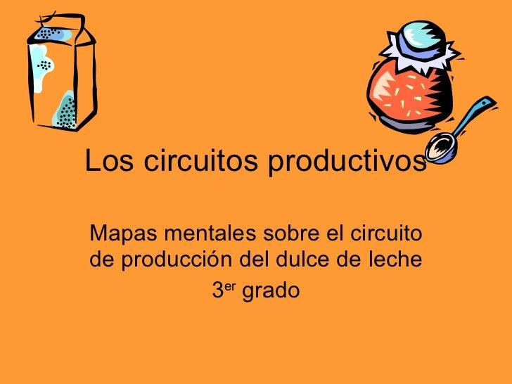 Circuito Productivo De La Leche : Los circuitos productivos