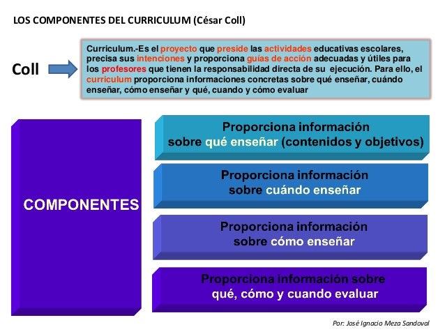 LOS COMPONENTES DEL CURRICULUM (César Coll)  Coll  Curriculum.-Es el proyecto que preside las actividades educativas escol...