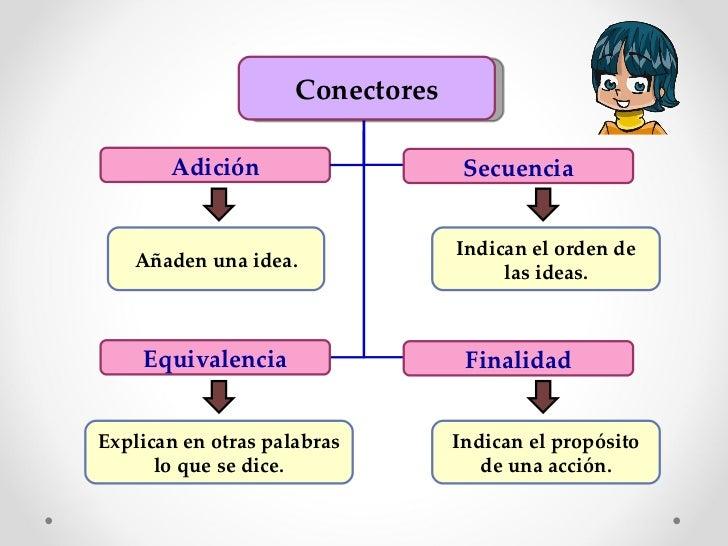 Ejemplos de conjunciones causales yahoo dating. Ejemplos de conjunciones causales yahoo dating.