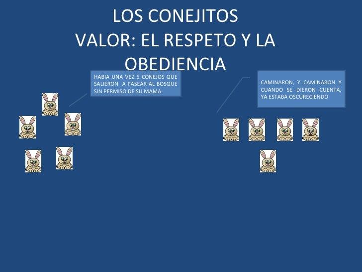 LOS CONEJITOSVALOR: EL RESPETO Y LA    OBEDIENCIA  HABIA UNA VEZ 5 CONEJOS QUE  SALIERON A PASEAR AL BOSQUE   CAMINARON, Y...