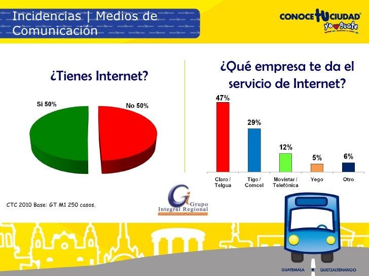 CTC 2010 Base: GT M1 250 casos. ¿Tienes Internet? ¿ Qué empresa te da el servicio de Internet ? Incidencias | Medios de Co...