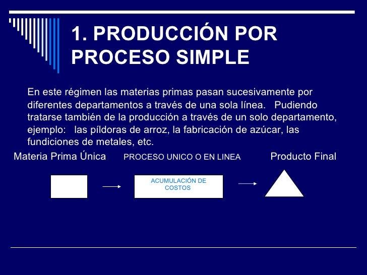 Los costos por proceso de producci n Proceso de produccion en un restaurante