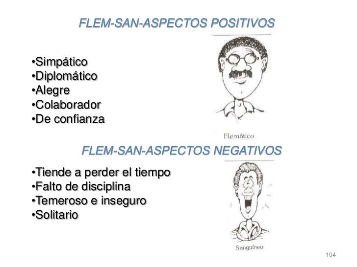 FLEM-SAN-ASPECTOS POSITIVOS•Simpático•Diplomático•Alegre•Colaborador•De confianza         FLEM-SAN-ASPECTOS NEGATIVOS•Tien...