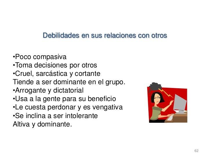 Debilidades en sus relaciones con otros•Poco compasiva•Toma decisiones por otros•Cruel, sarcástica y cortanteTiende a ser ...