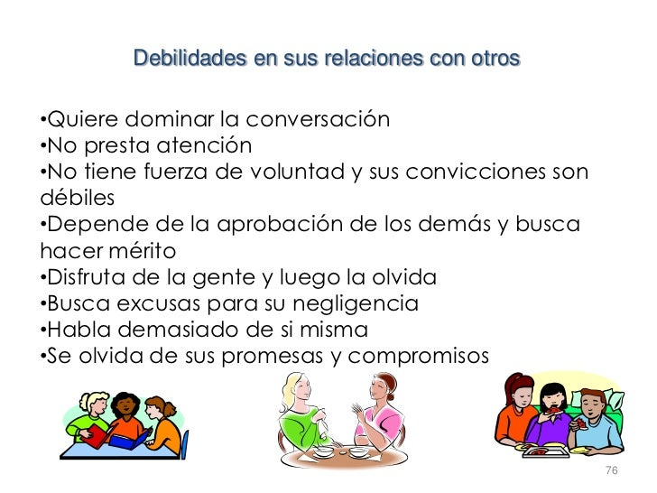 Debilidades en sus relaciones con otros•Quiere dominar la conversación•No presta atención•No tiene fuerza de voluntad y su...