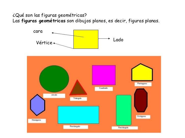 Los cuerpos geometricos for Las formas geometricas