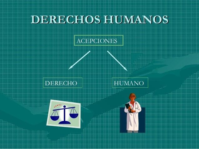 Los derechos humanos... diapositivas Slide 2