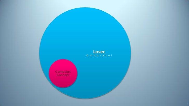Losec            O m e b r a z o l     Campaign  Concept