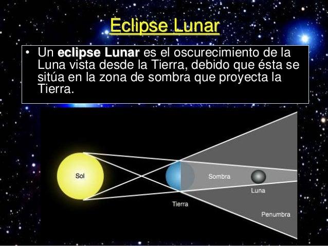 Resultado de imagen para Los eclipses