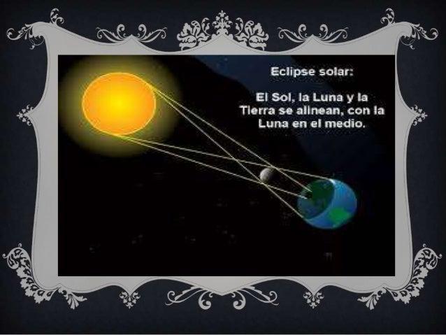 Los eclipses del sol y la luna