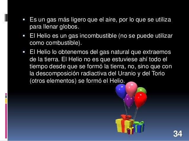 Los elementos de la tabla peri dica - Llenar globos con helio ...