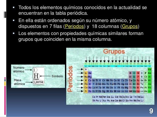 Los elementos de la tabla peridica 8 9 todos los elementos qumicos urtaz Gallery