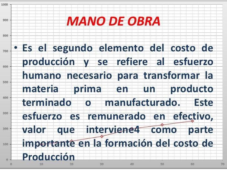 Lista de precio de mano de obra 2016 buenos aires lista de for Precios mano de obra construccion 2016 espana